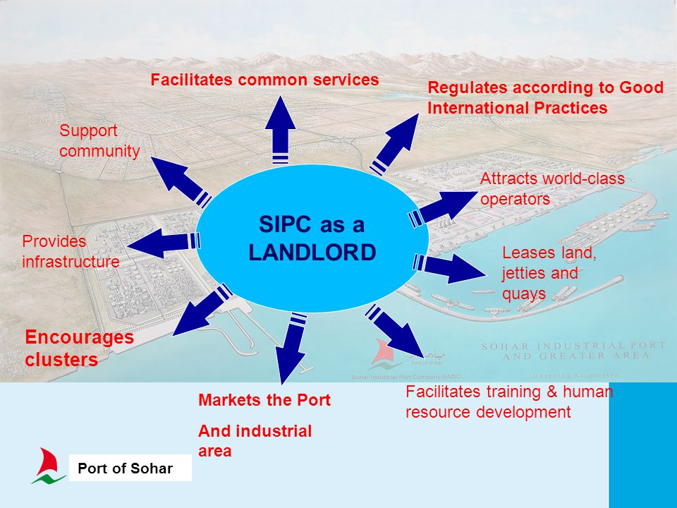 SIPC as a LANDLORD Encourages clusters Facilitates common services