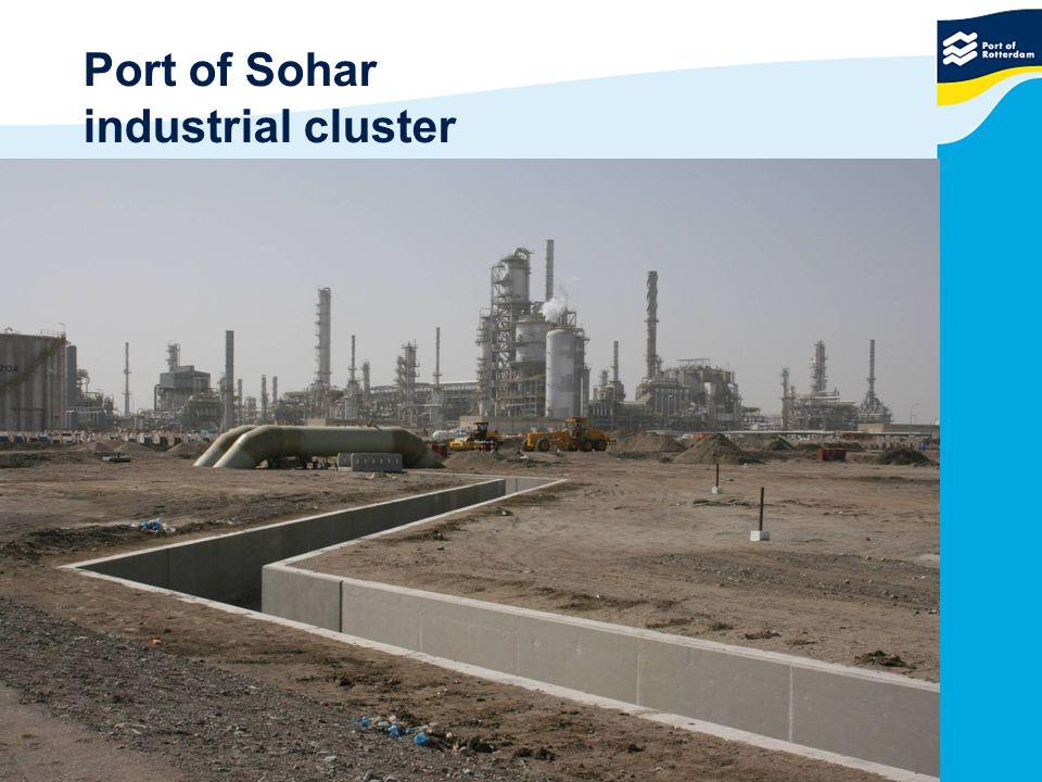 Port of Sohar industrial cluster