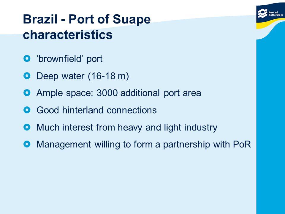 Brazil - Port of Suape characteristics