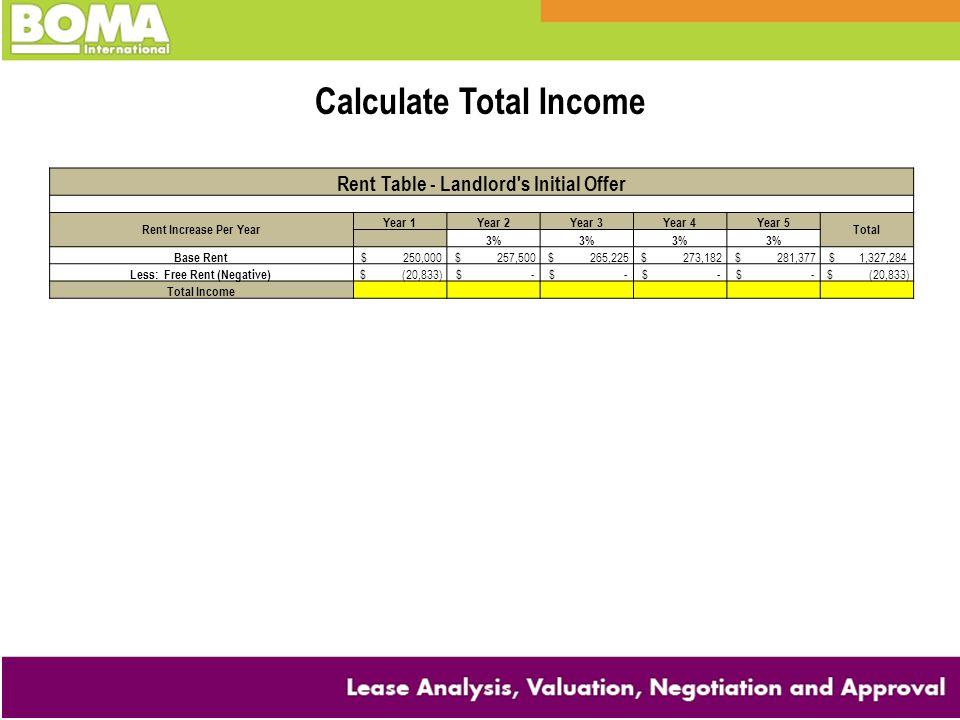 Calculate Total Income