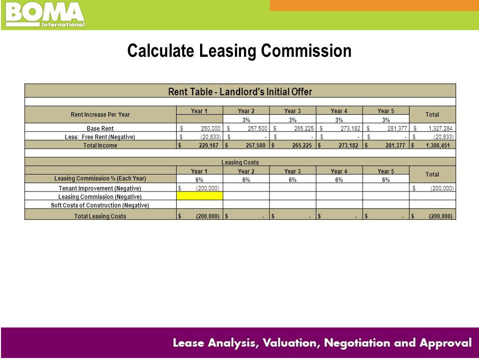 Calculate Leasing Commission