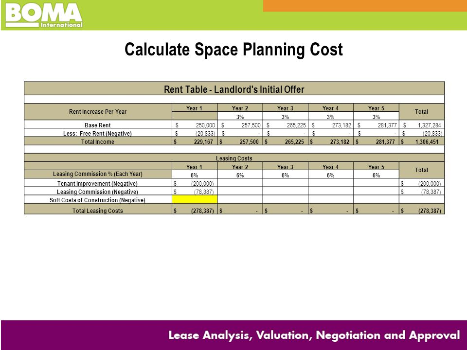 Calculate Space Planning Cost