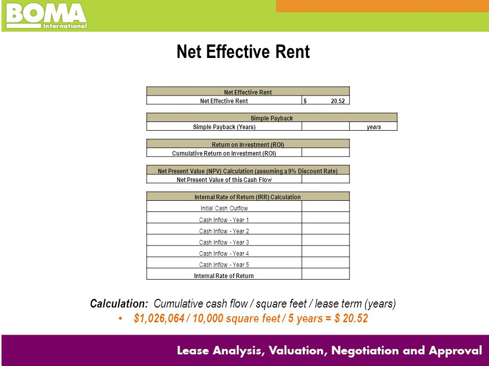 Net Effective Rent Net Effective Rent. $ 20.52. Simple Payback. Simple Payback (Years)
