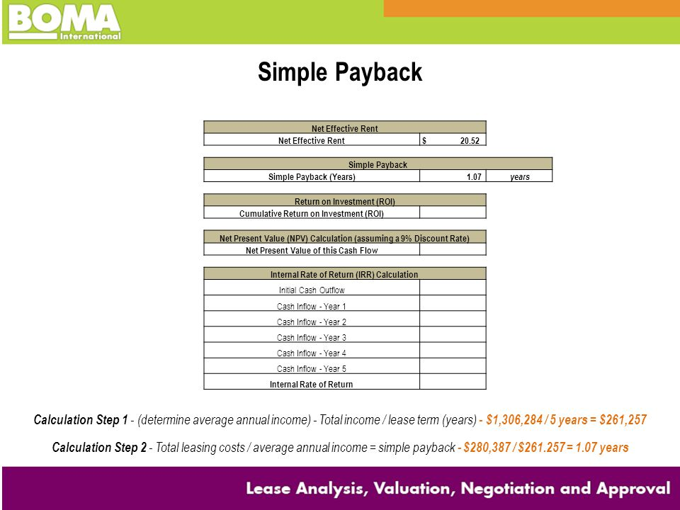 Simple Payback Net Effective Rent. $ 20.52. Simple Payback. Simple Payback (Years)