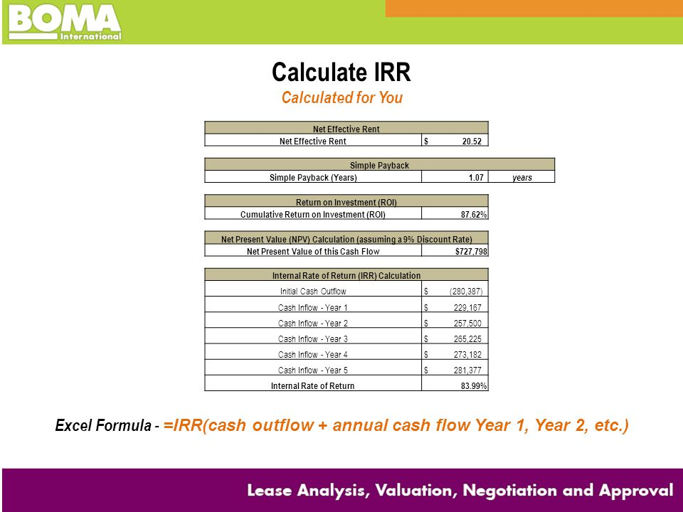 Calculate IRR Calculated for You