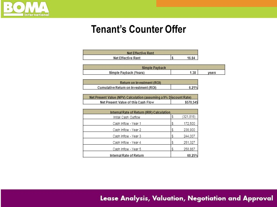 Tenant's Counter Offer