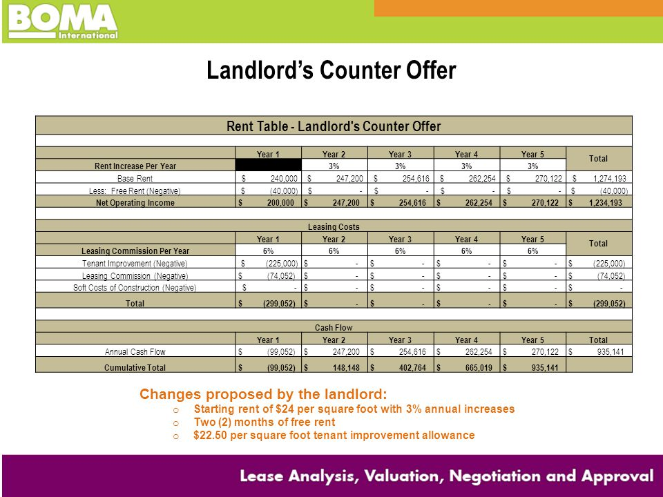 Landlord's Counter Offer