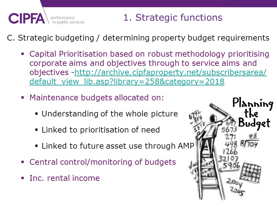 1. Strategic functions C. Strategic budgeting / determining property budget requirements.