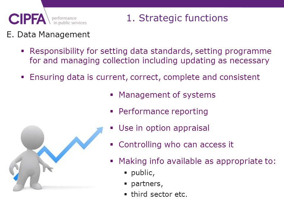 1. Strategic functions E. Data Management