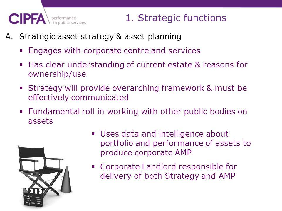 1. Strategic functions Strategic asset strategy & asset planning