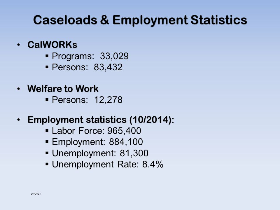 Caseloads & Employment Statistics