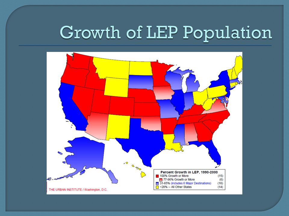 Growth of LEP Population