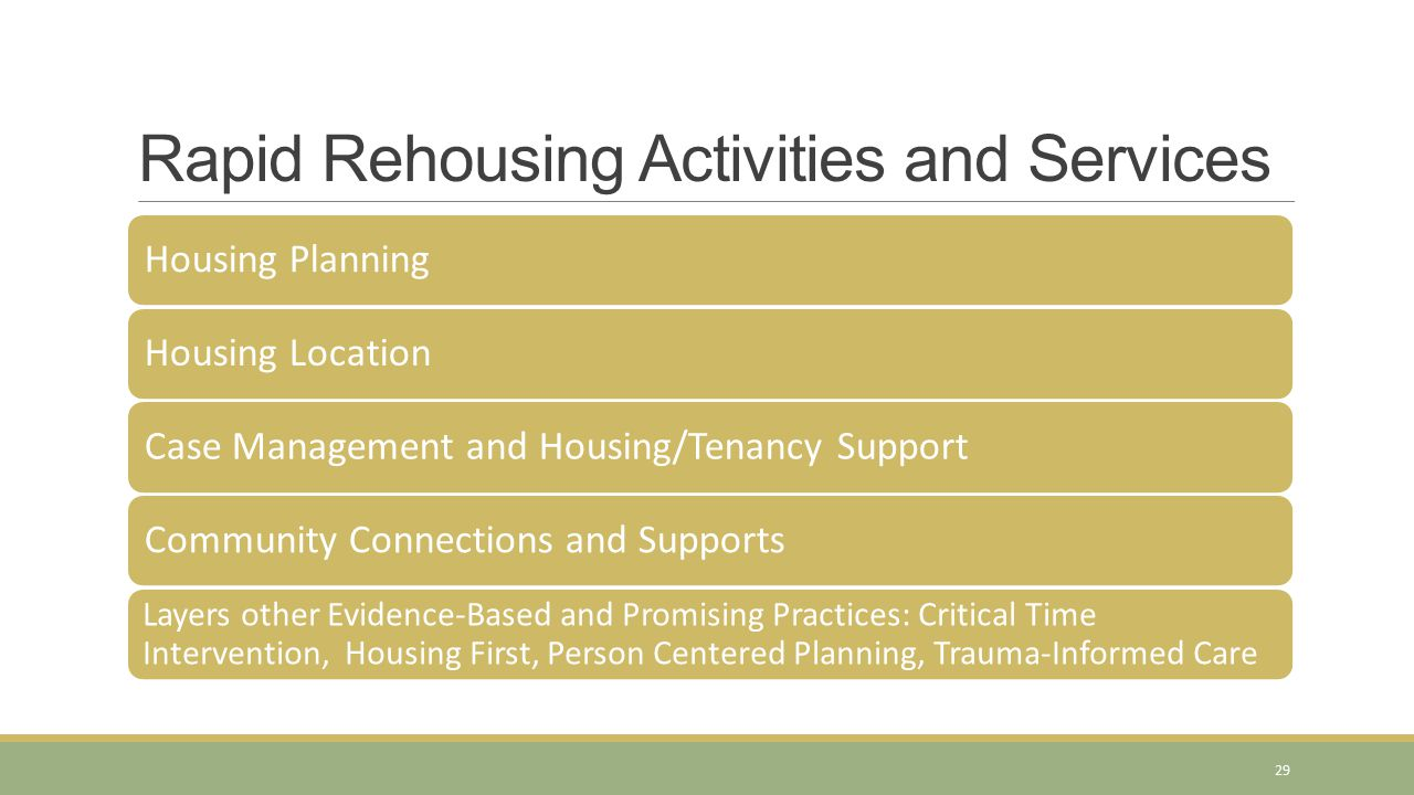 Rapid Rehousing Activities and Services