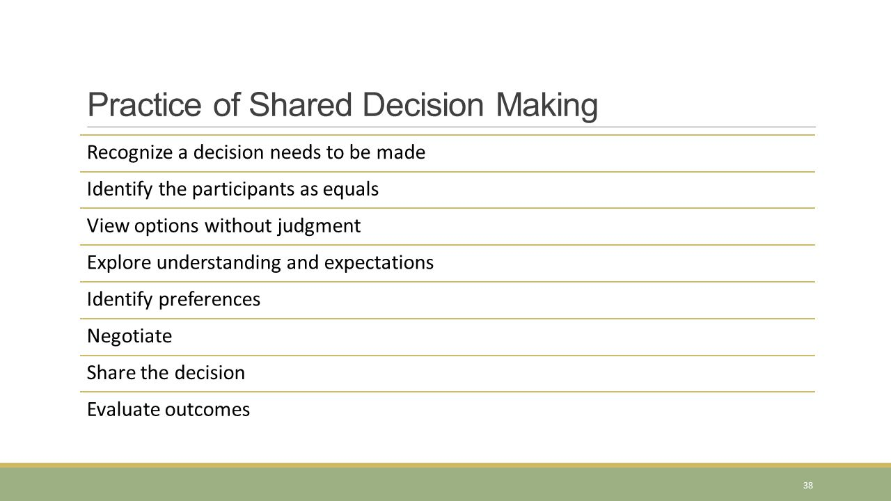 Practice of Shared Decision Making
