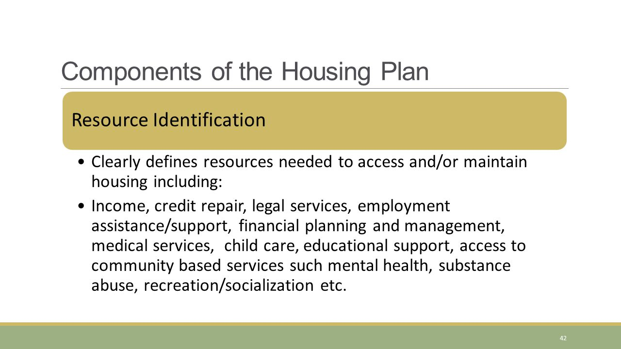 Components of the Housing Plan