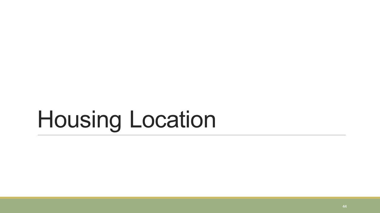 Housing Location