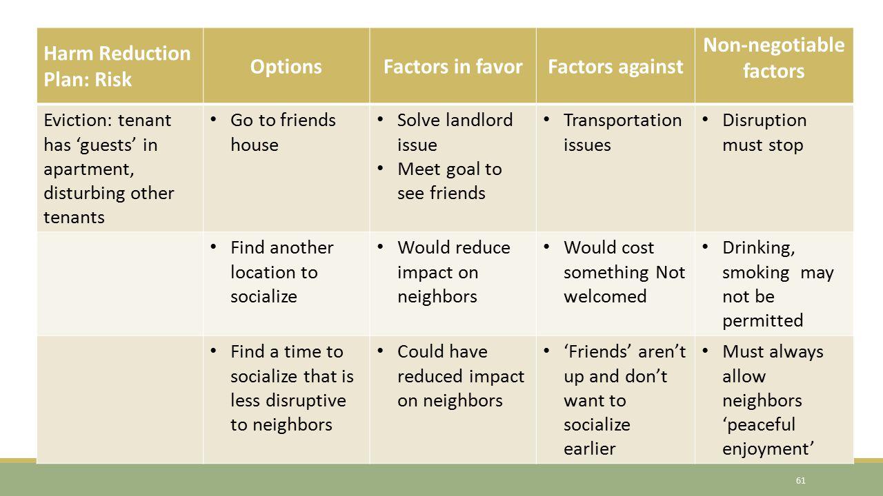 Non-negotiable factors