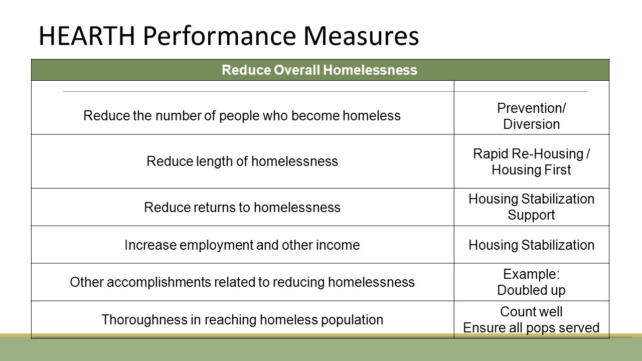 Reduce Overall Homelessness