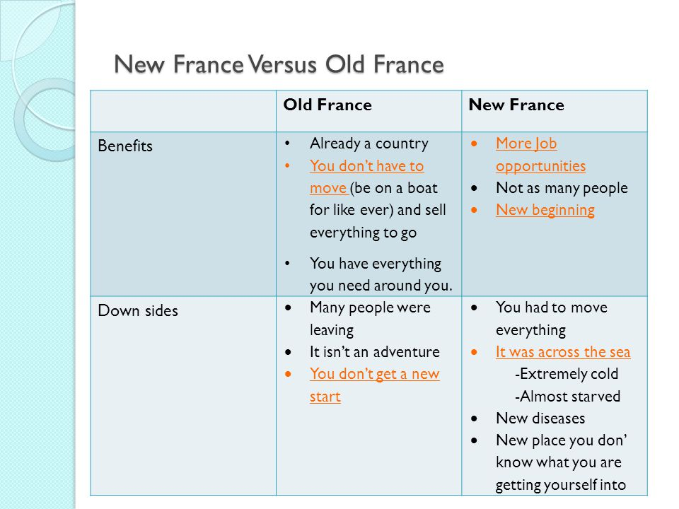 New France Versus Old France