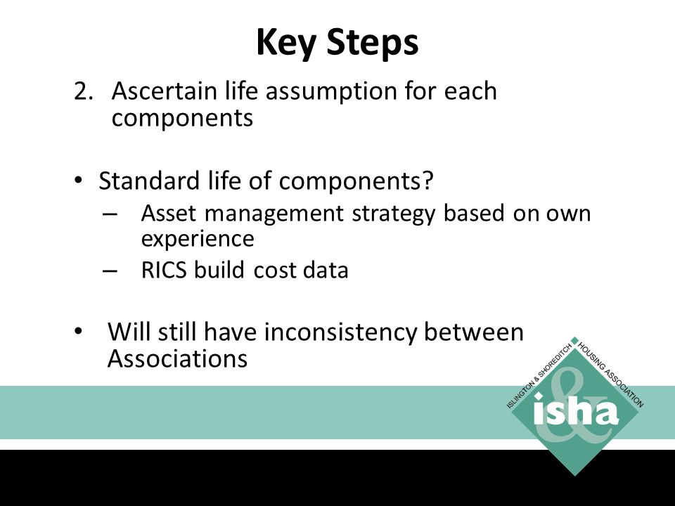 Key Steps Ascertain life assumption for each components