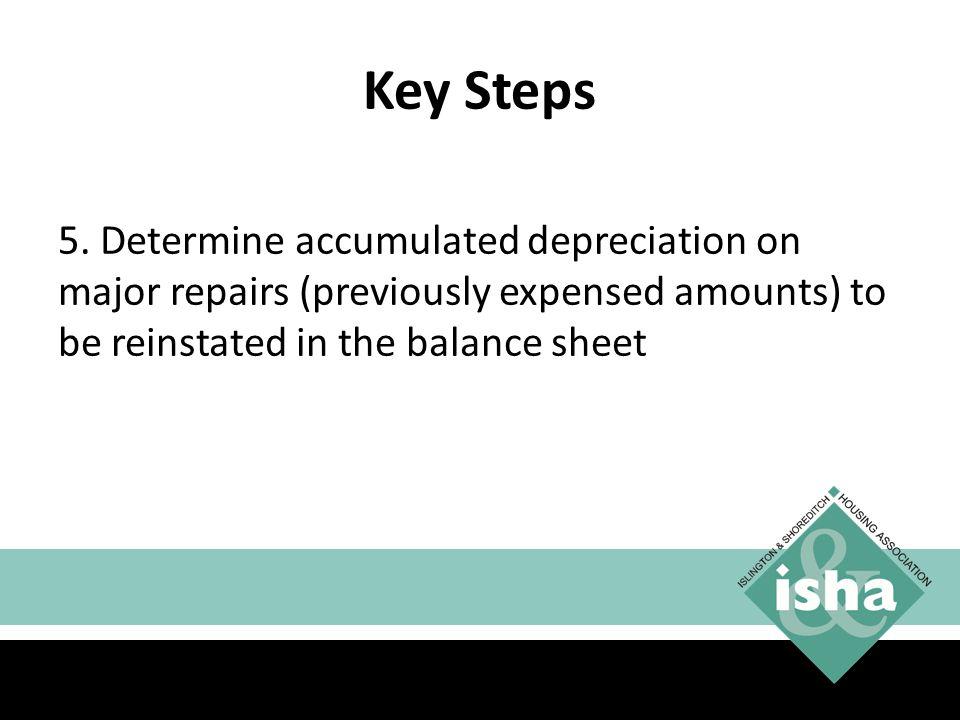 Key Steps 5.