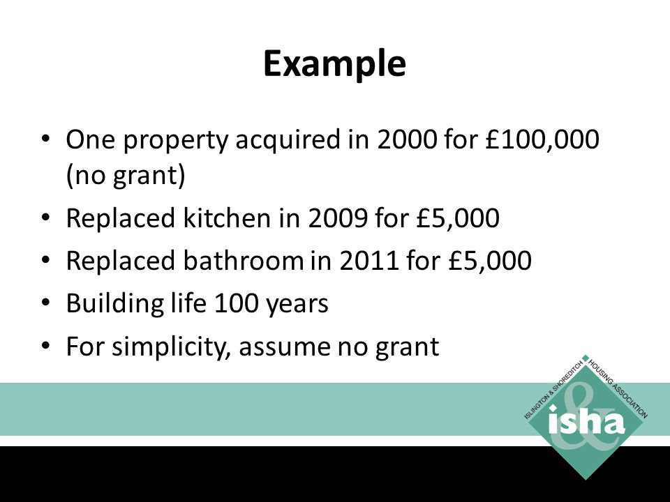 Example One property acquired in 2000 for £100,000 (no grant)
