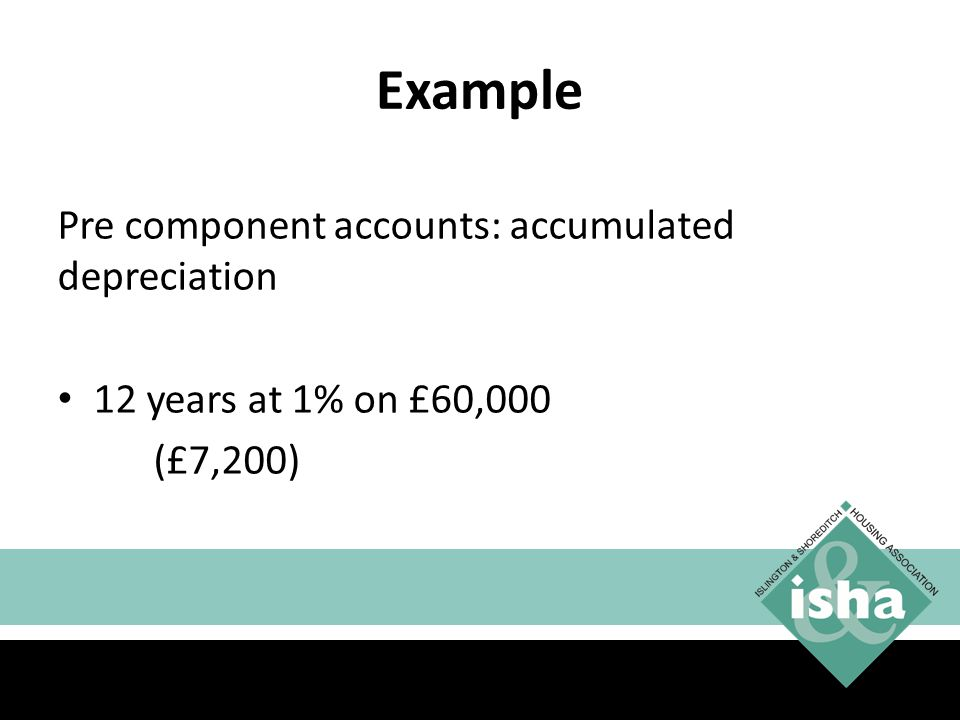 Example Pre component accounts: accumulated depreciation