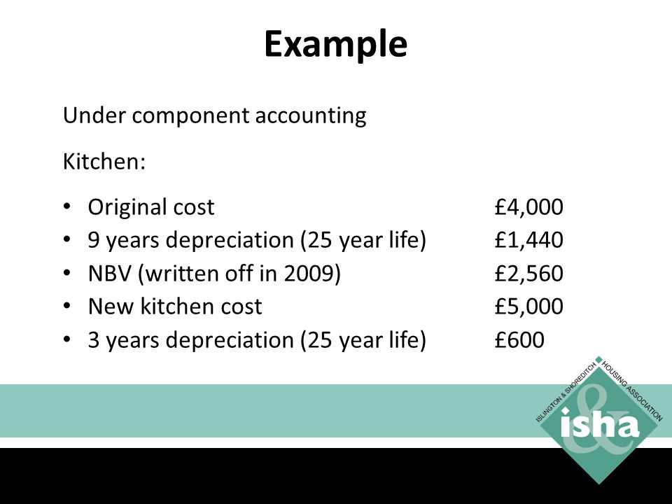 Example Under component accounting Kitchen: Original cost £4,000