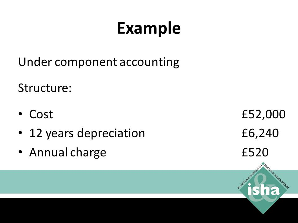 Example Under component accounting Structure: Cost £52,000