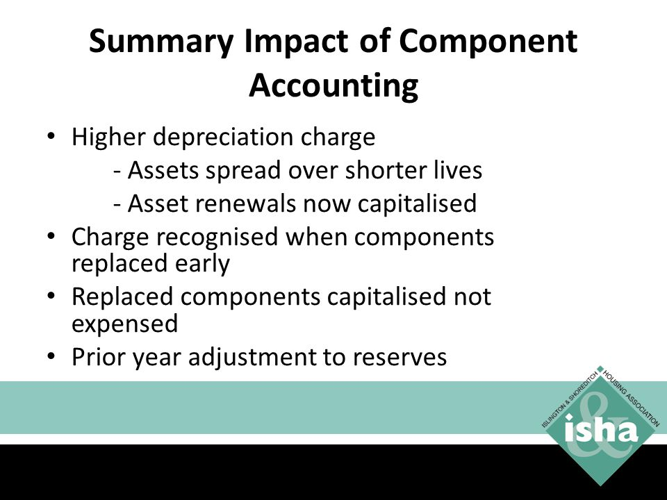 Summary Impact of Component Accounting