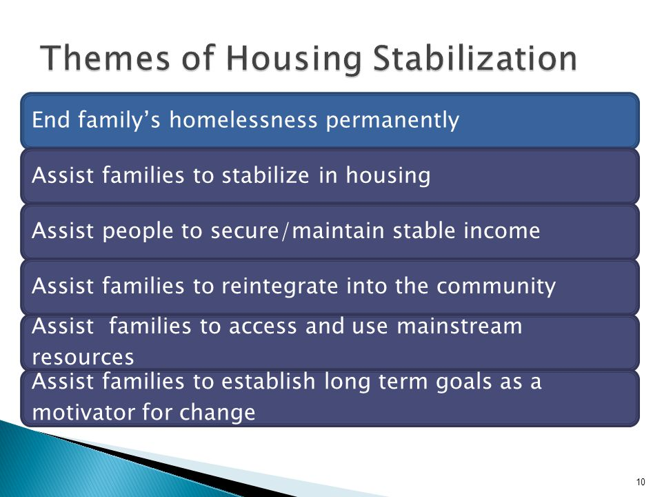 Themes of Housing Stabilization