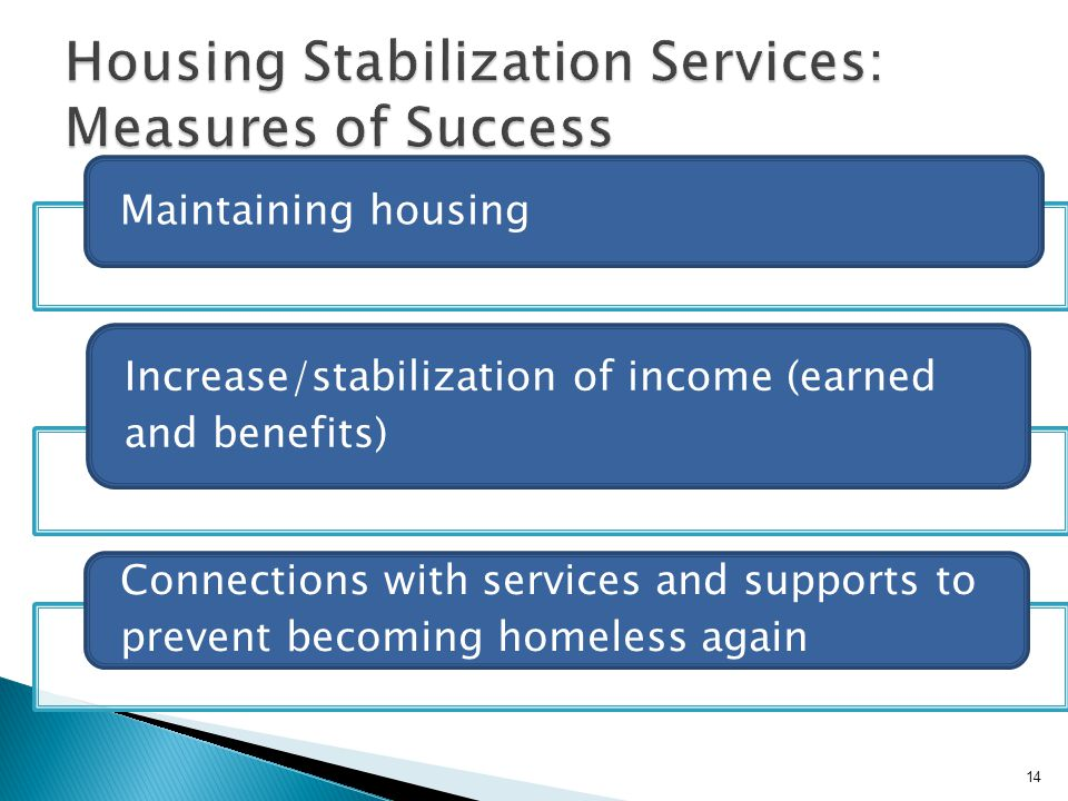Housing Stabilization Services: Measures of Success