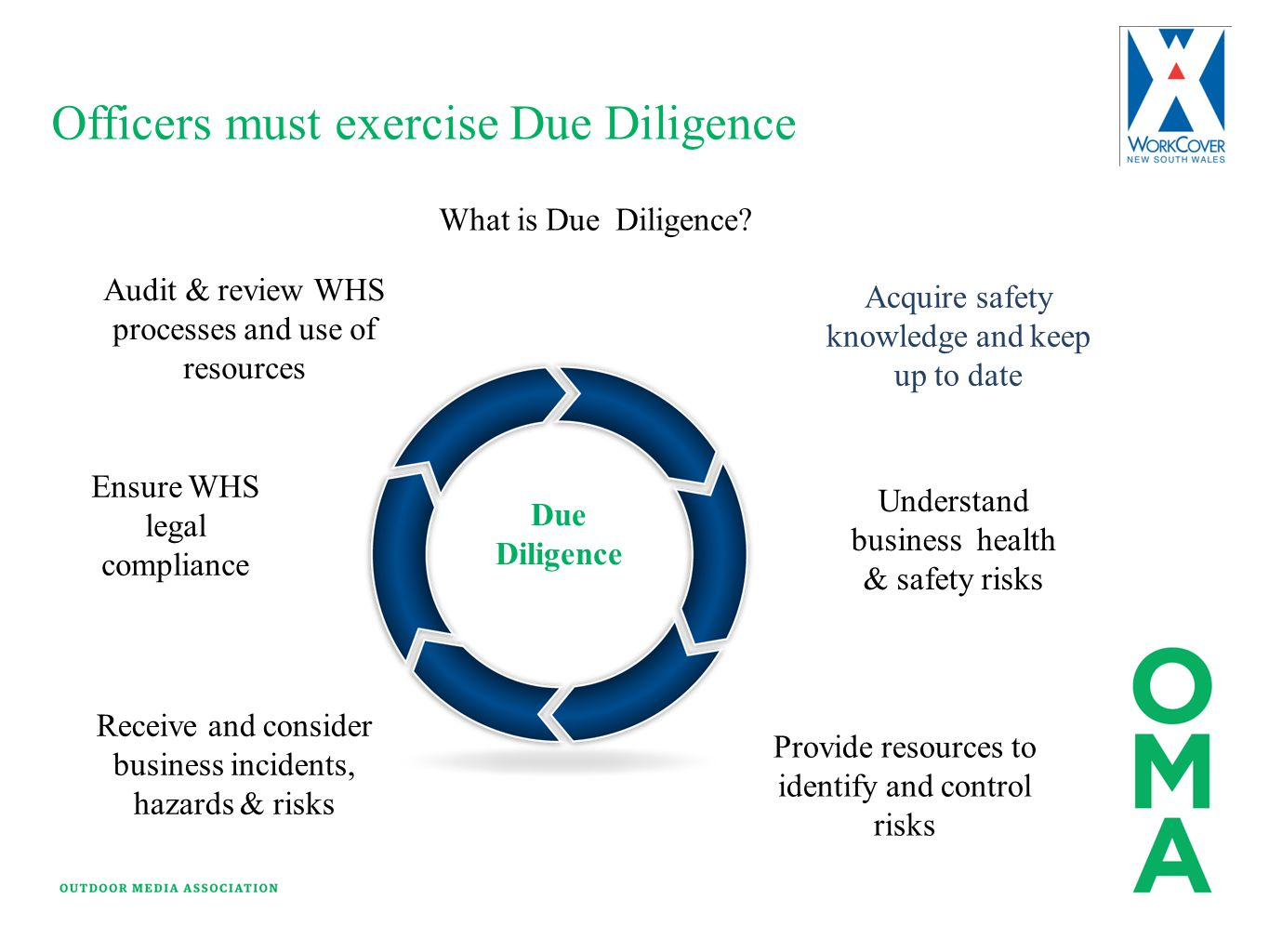 Officers must exercise Due Diligence