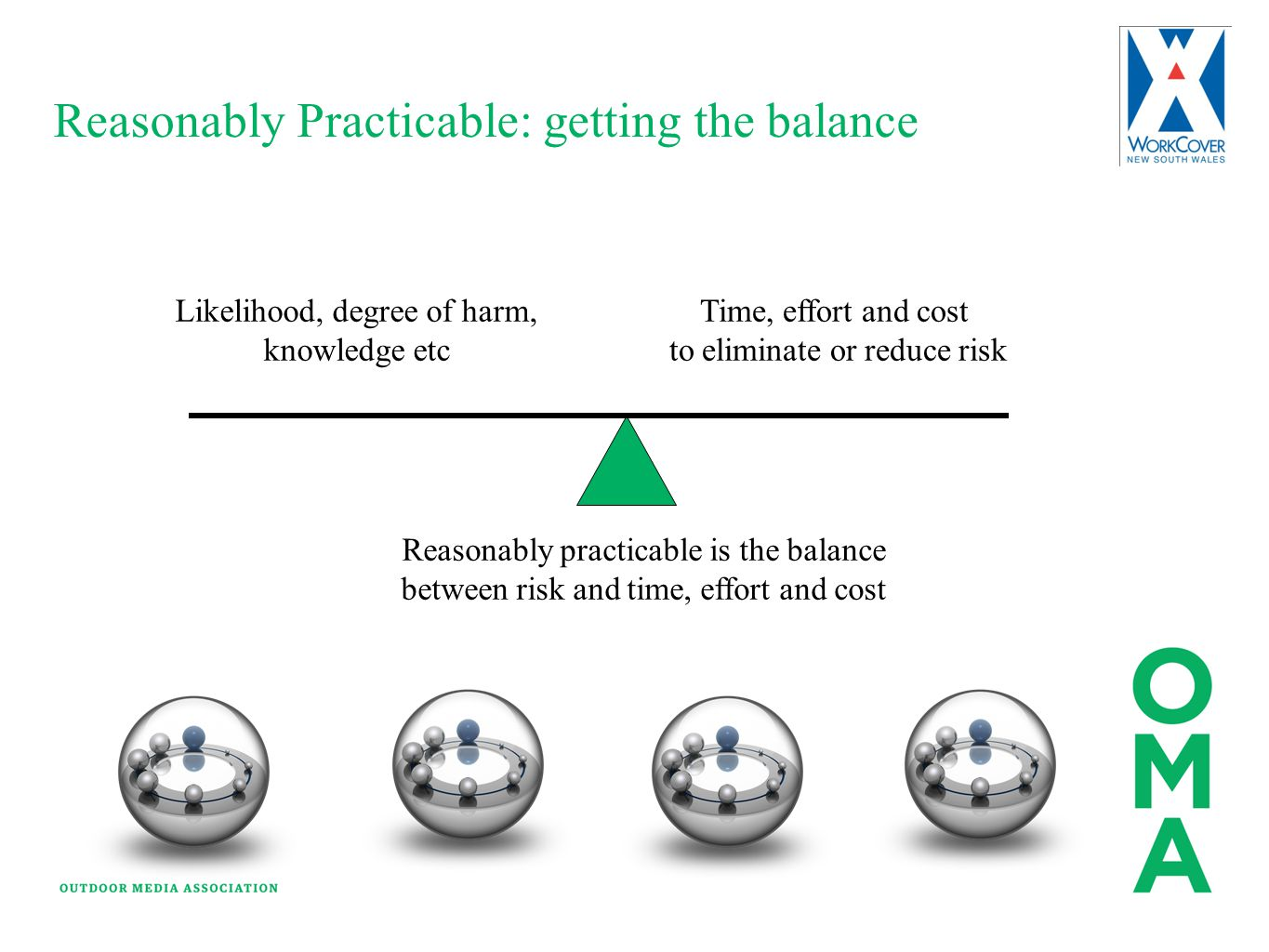 Reasonably Practicable: getting the balance
