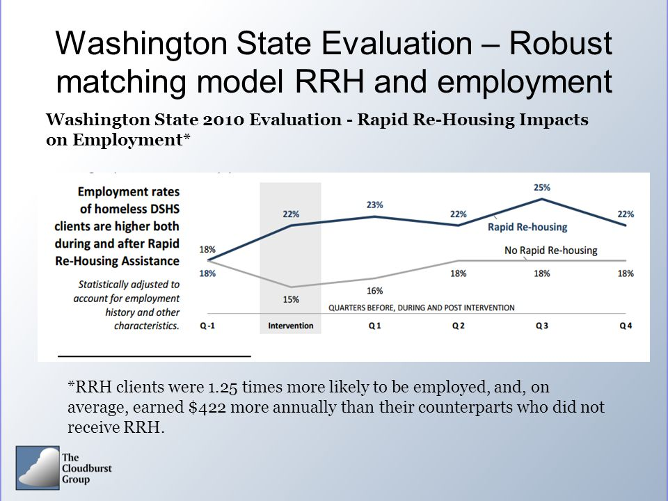 Washington State Evaluation – Robust matching model RRH and employment