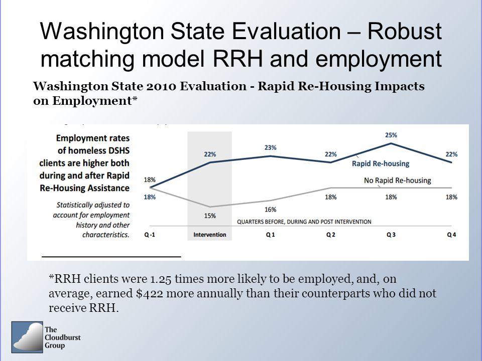 Washington State Evaluation – Robust matching model RRH and employment