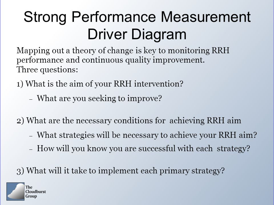 Strong Performance Measurement Driver Diagram