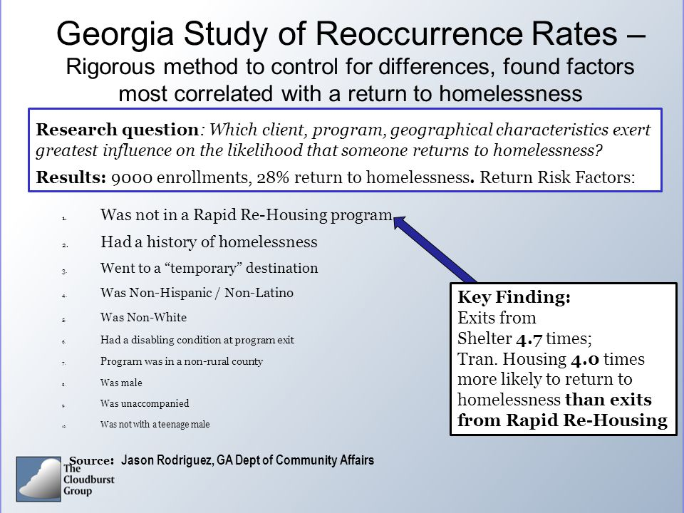 Georgia Study of Reoccurrence Rates – Rigorous method to control for differences, found factors most correlated with a return to homelessness