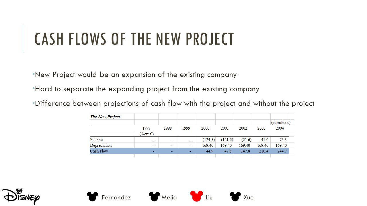 Cash Flows of the New Project