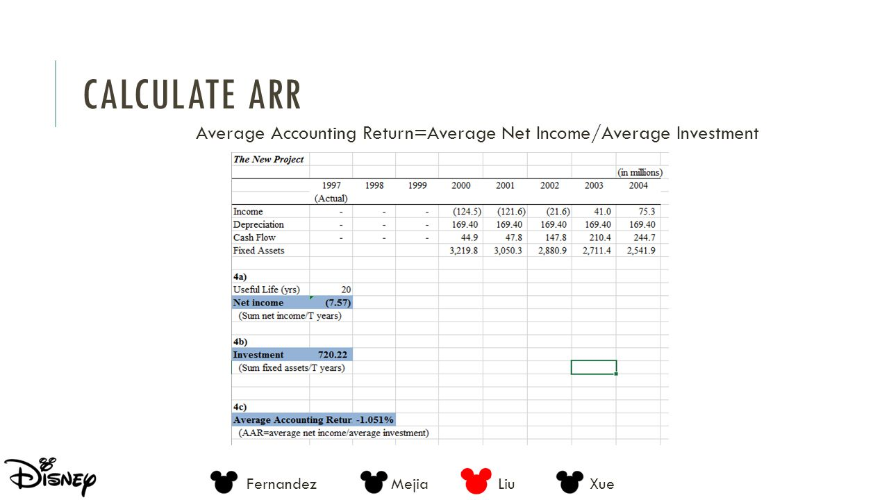 Calculate ARR Average Accounting Return=Average Net Income/Average Investment.