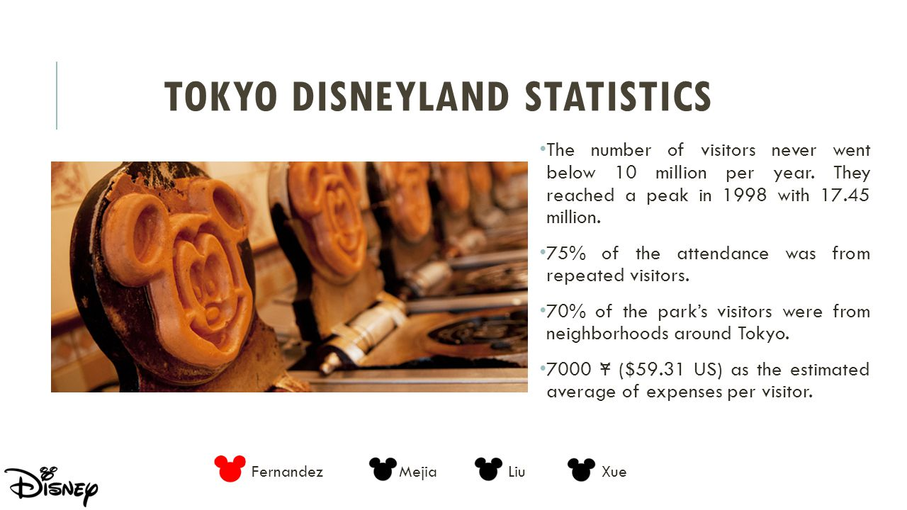 Tokyo Disneyland Statistics
