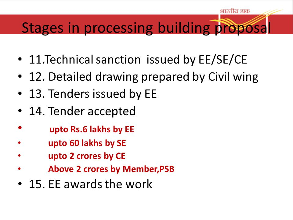 Stages in processing building proposal