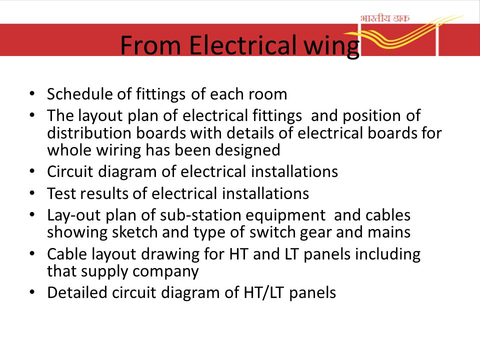 From Electrical wing Schedule of fittings of each room