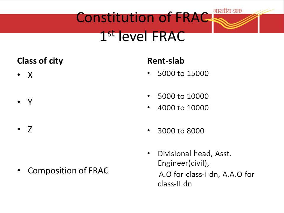 Constitution of FRAC 1st level FRAC