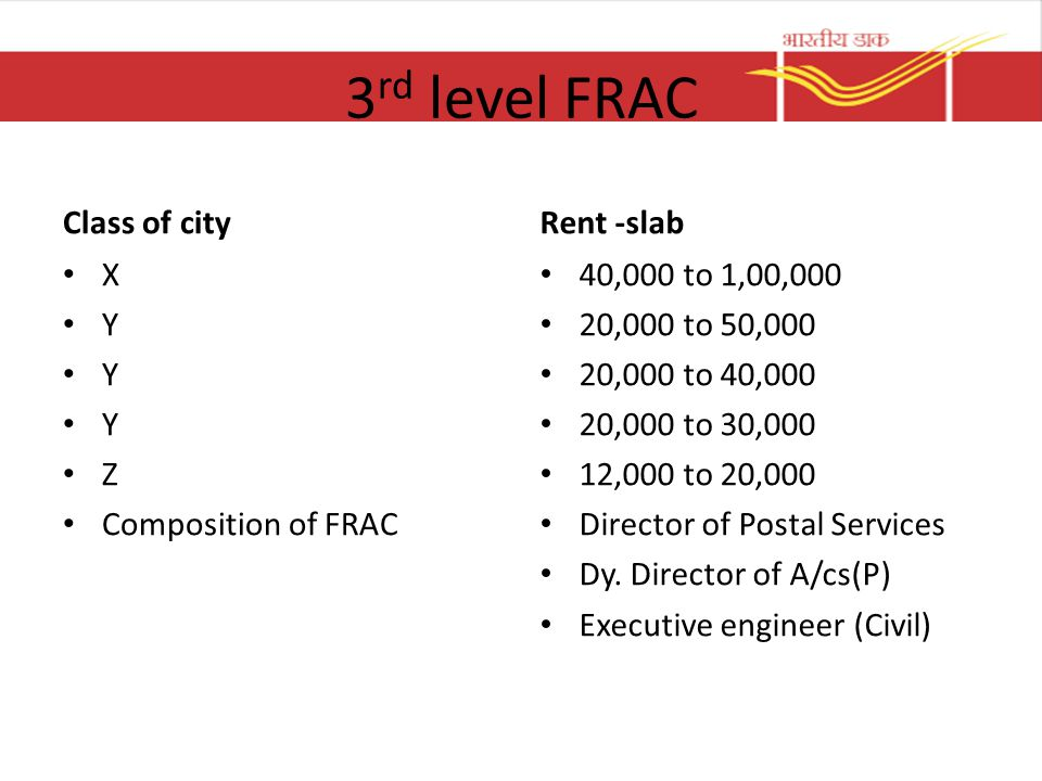 3rd level FRAC Class of city Rent -slab X Y Z Composition of FRAC
