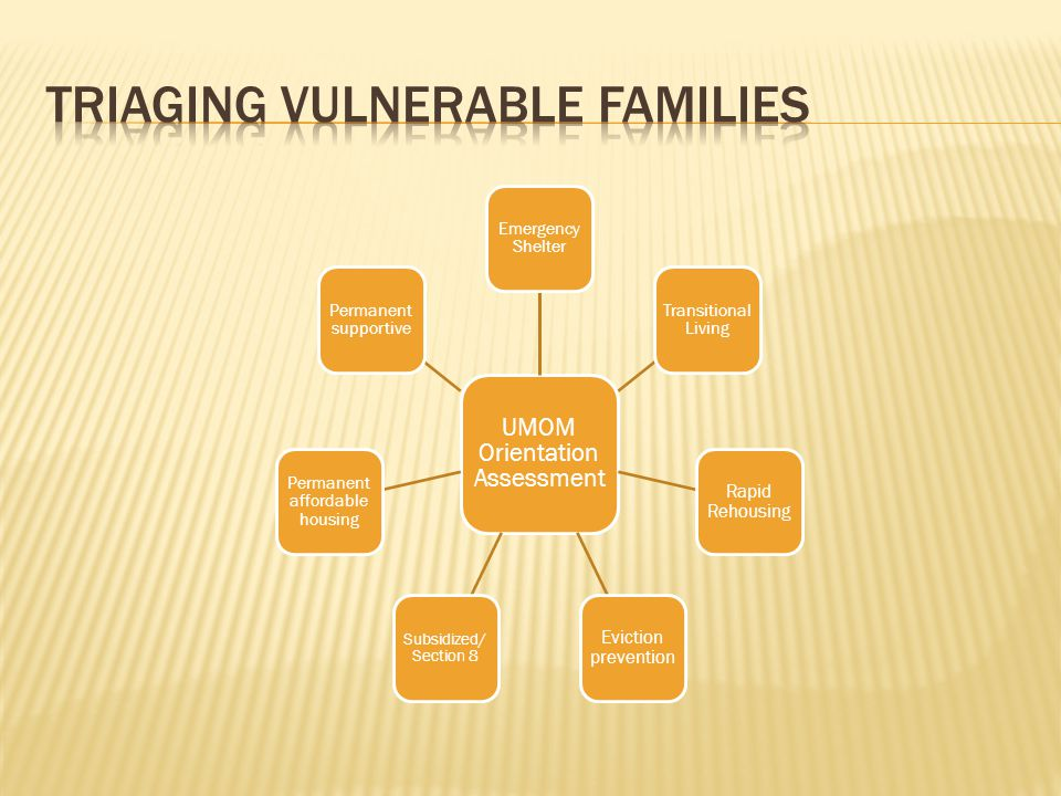 Triaging Vulnerable Families
