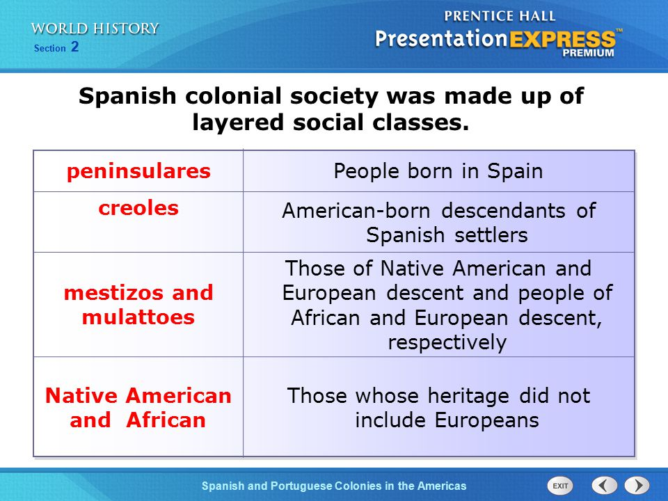 Spanish colonial society was made up of layered social classes.