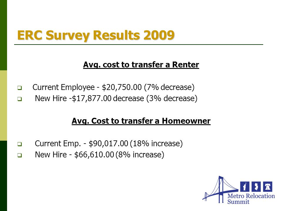 Avg. cost to transfer a Renter Avg. Cost to transfer a Homeowner