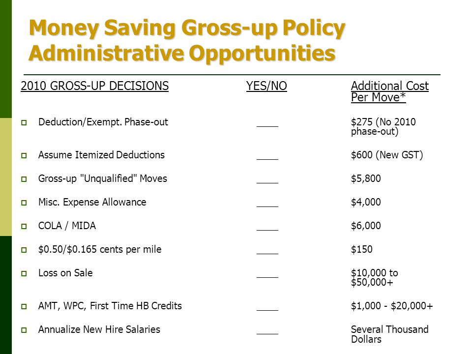 Money Saving Gross-up Policy Administrative Opportunities