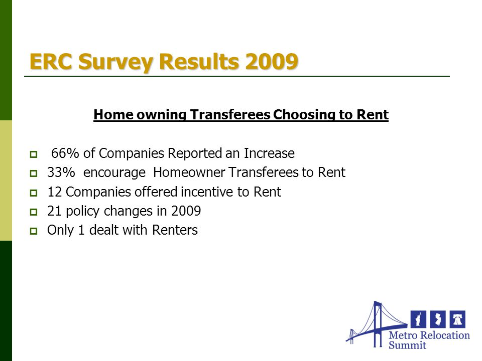 Home owning Transferees Choosing to Rent